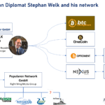 Stephan Welk and his connections to Nexus Global