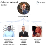 Stephan Welk and his crypto scheme connections
